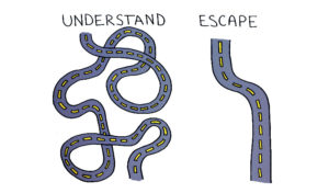 Two roads: Understanding is windy and intricate, while escaping is simple and easily traveled.